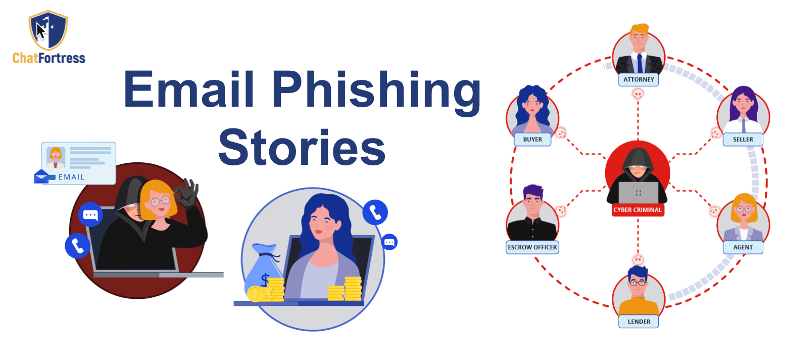 ELIMINATING TARGETED PHISHING EMAIL ATTACK ON FINANCIAL SERVICES COMPANY THROUGH AUTOMATION AND AWARENESS