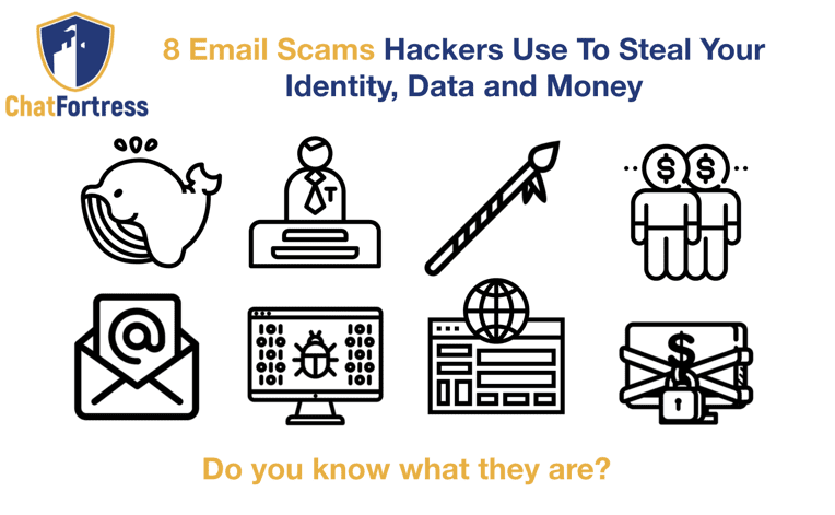 8 email scams hackers use to steal your identity, data and money